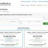 Онлайн-оценка стоимости квартиры с помощью сервиса «Domofond Оценка»