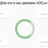 Наша экспертиза: российская операционная система «ОСь»
