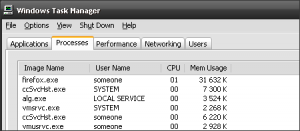 Оптимизация использования браузером Firefox оперативной памяти