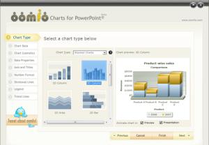 Создание интерактивных диаграмм в презентациях PowerPoint