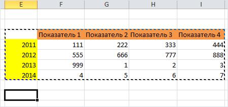 Транспонирование таблиц в Microsoft Excel 2010
