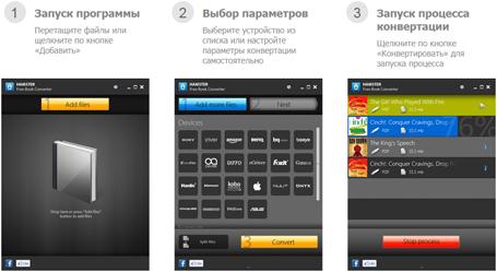 Конвертирование электронных книг в различные форматы
