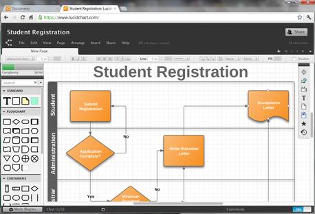 Онлайновая диаграмматика