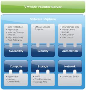 Проверка виртуальных сред на соответствие требованиям стандартов безопасности
