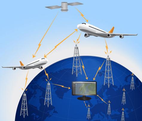 Отслеживание движения воздушных судов в режиме онлайн