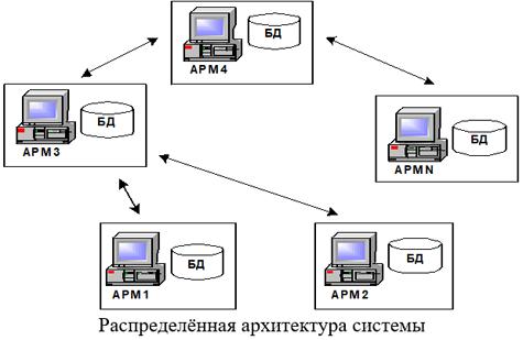 Метакомпьютинг в распределенных информационных системах