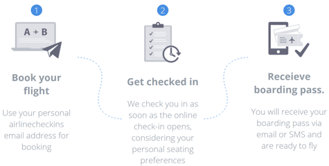 Автоматическая онлайн-регистрация на рейсы более чем ста авиакомпаний мира
