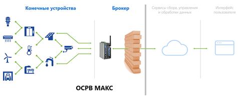 Наша экспертиза: российская операционная система реального времени МАКС