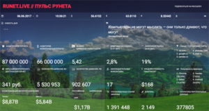 Как измерить «пульс» Рунета