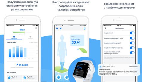 Как следить за водным балансом организма при помощи смартфона