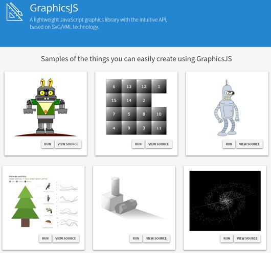 Визуализация данных с помощью JavaScript